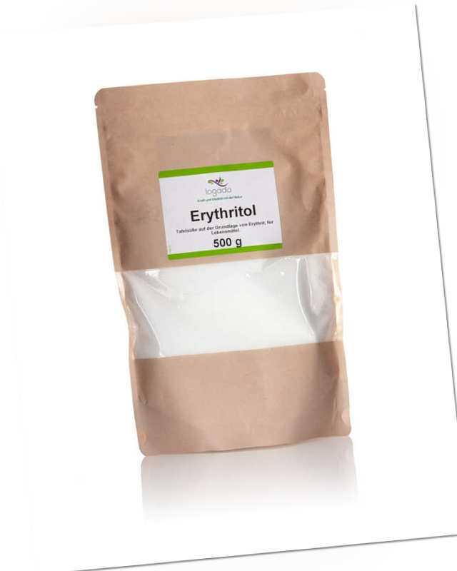new Erythritol