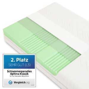 Kaltschaummatratze Matratze schnell günstig NEU geprüft 80x200 90x200 100x200