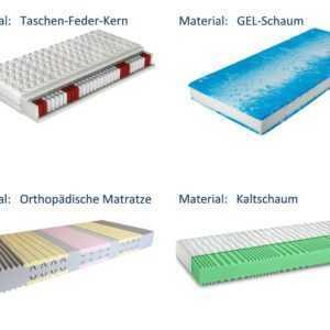 Markenware von BeCo Matratzen - Kaltschaum Taschenfederkern Gelschaum Orthopädie