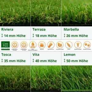 Premium Kunstrasen für Balkon, Terrasse & Garten   Viele Größen und Modelle